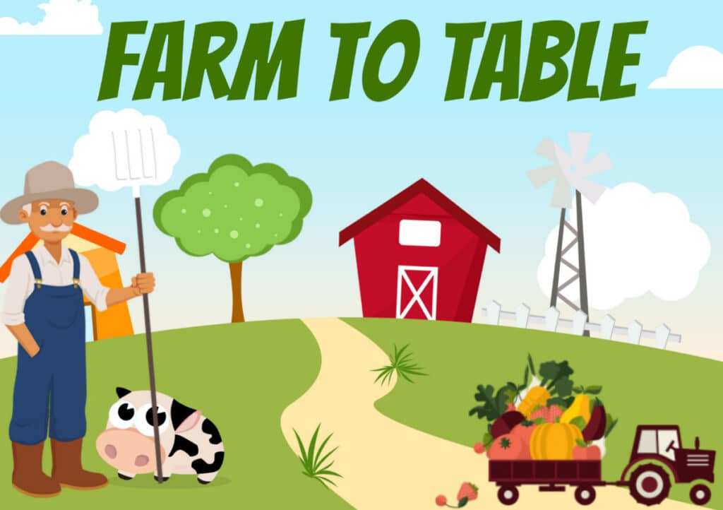 Farm To Table In North Tawton Business Directory